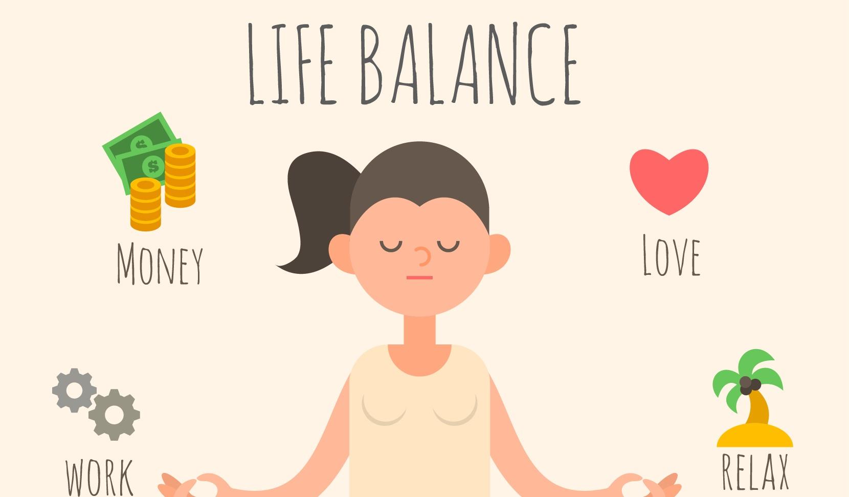 waarom yoga