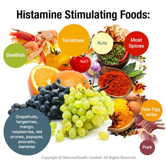 histamine foods